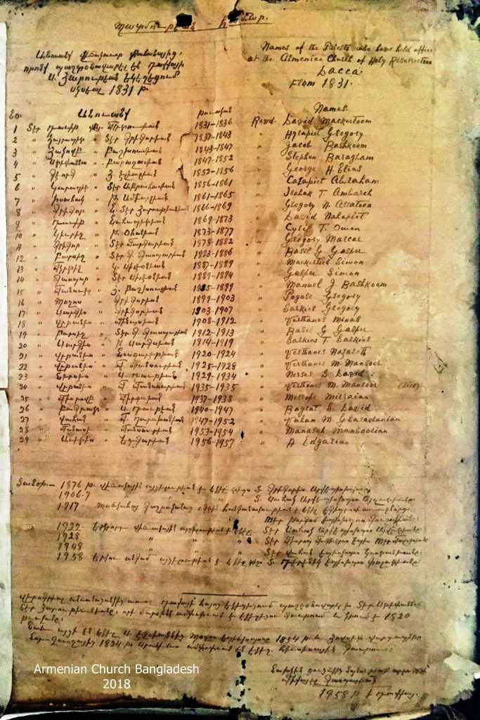 List of Priests at the Armenian Church Dacca