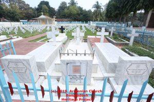 Holy Rosary Church, Tejgaon